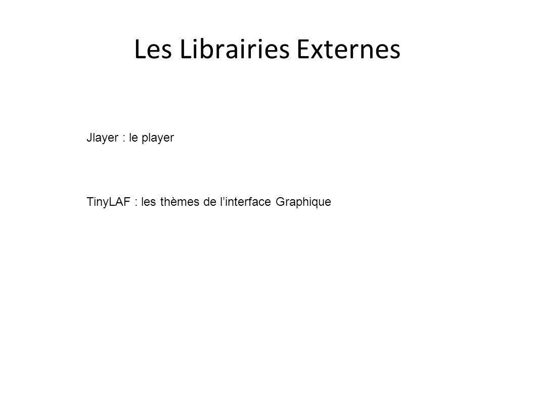 Les Librairies Externes Jlayer : le player TinyLAF : les thèmes de linterface Graphique