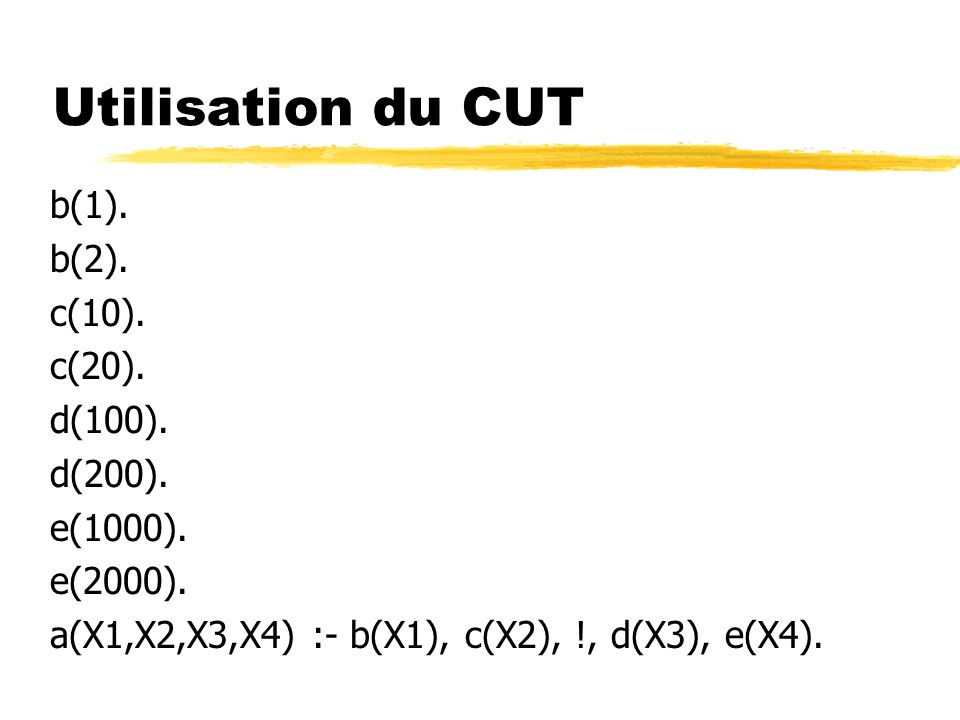 Utilisation du CUT b(1). b(2). c(10). c(20). d(100). d(200). e(1000). e(2000). a(X1,X2,X3,X4) :- b(X1), c(X2), !, d(X3), e(X4).