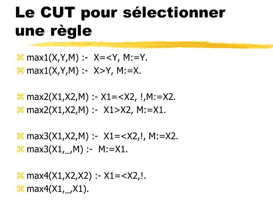 Le CUT pour sélectionner une règle zmax1(X,Y,M) :- X=<Y, M:=Y. zmax1(X,Y,M) :- X>Y, M:=X. zmax2(X1,X2,M) :- X1=<X2, !,M:=X2. zmax2(X1,X2,M) :- X1>X2,