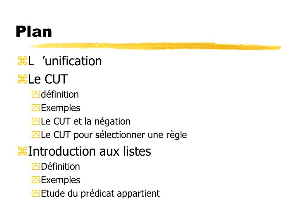 Plan zL unification zLe CUT ydéfinition yExemples yLe CUT et la négation yLe CUT pour sélectionner une règle zIntroduction aux listes yDéfinition yExe