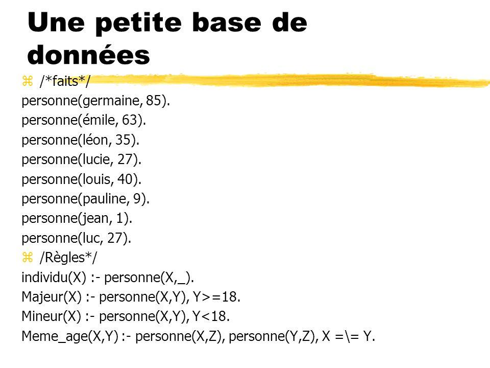 Une petite base de données z/*faits*/ personne(germaine, 85). personne(émile, 63). personne(léon, 35). personne(lucie, 27). personne(louis, 40). perso