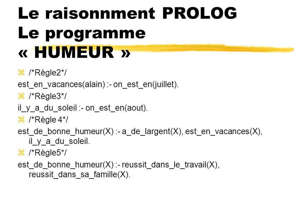 Le raisonnment PROLOG Le programme « HUMEUR » z/*Règle2*/ est_en_vacances(alain) :- on_est_en(juillet). z/*Règle3*/ il_y_a_du_soleil :- on_est_en(aout
