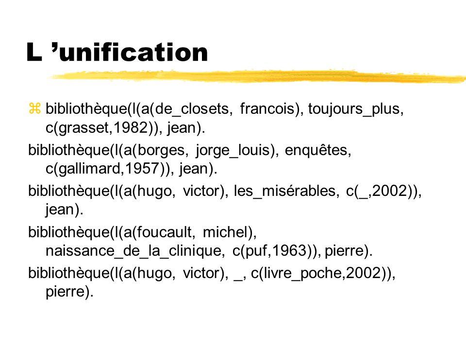 L unification zbibliothèque(l(a(de_closets, francois), toujours_plus, c(grasset,1982)), jean). bibliothèque(l(a(borges, jorge_louis), enquêtes, c(gall