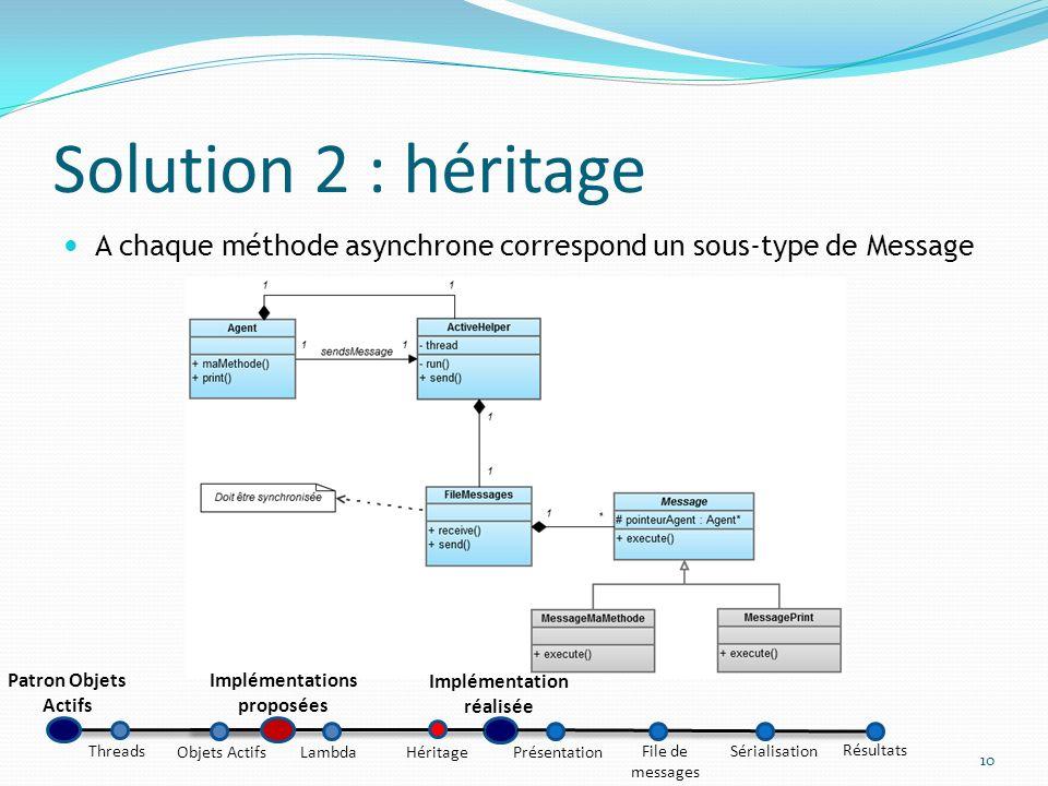 Solution 2 : héritage A chaque méthode asynchrone correspond un sous-type de Message 10 Patron Objets Actifs Implémentations proposées Implémentation