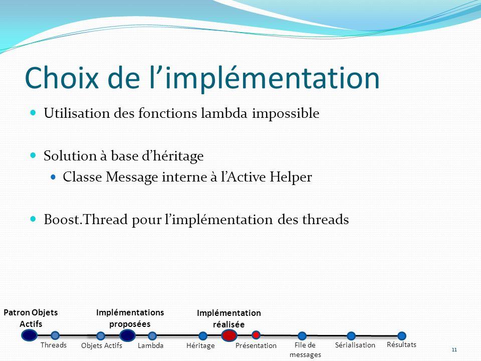 Choix de limplémentation Utilisation des fonctions lambda impossible Solution à base dhéritage Classe Message interne à lActive Helper Boost.Thread po