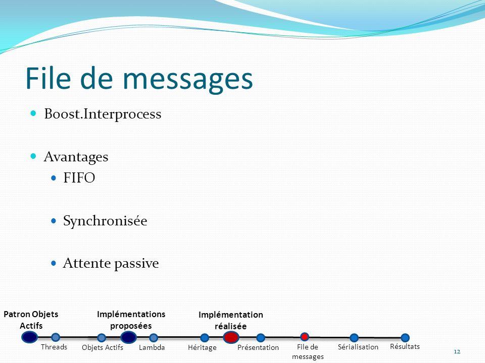 Boost.Interprocess Avantages FIFO Synchronisée Attente passive 12 Patron Objets Actifs Implémentations proposées Implémentation réalisée Threads Objet