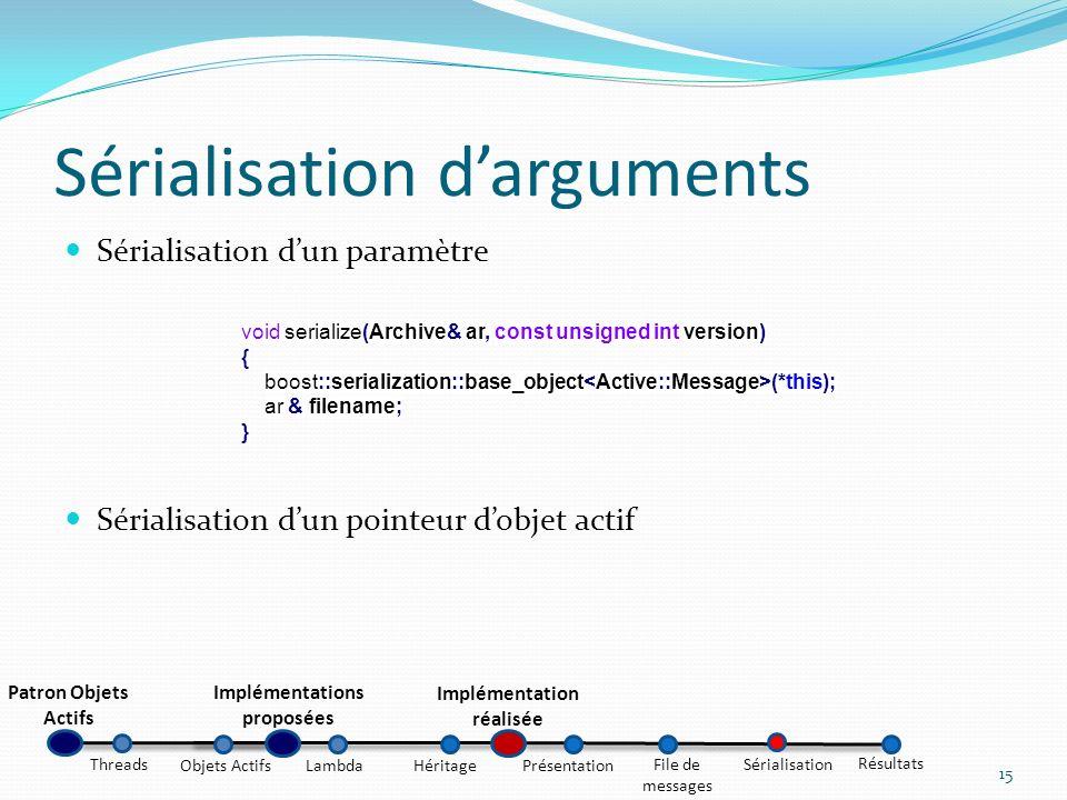 Sérialisation darguments Sérialisation dun paramètre Sérialisation dun pointeur dobjet actif 15 void serialize(Archive& ar, const unsigned int version