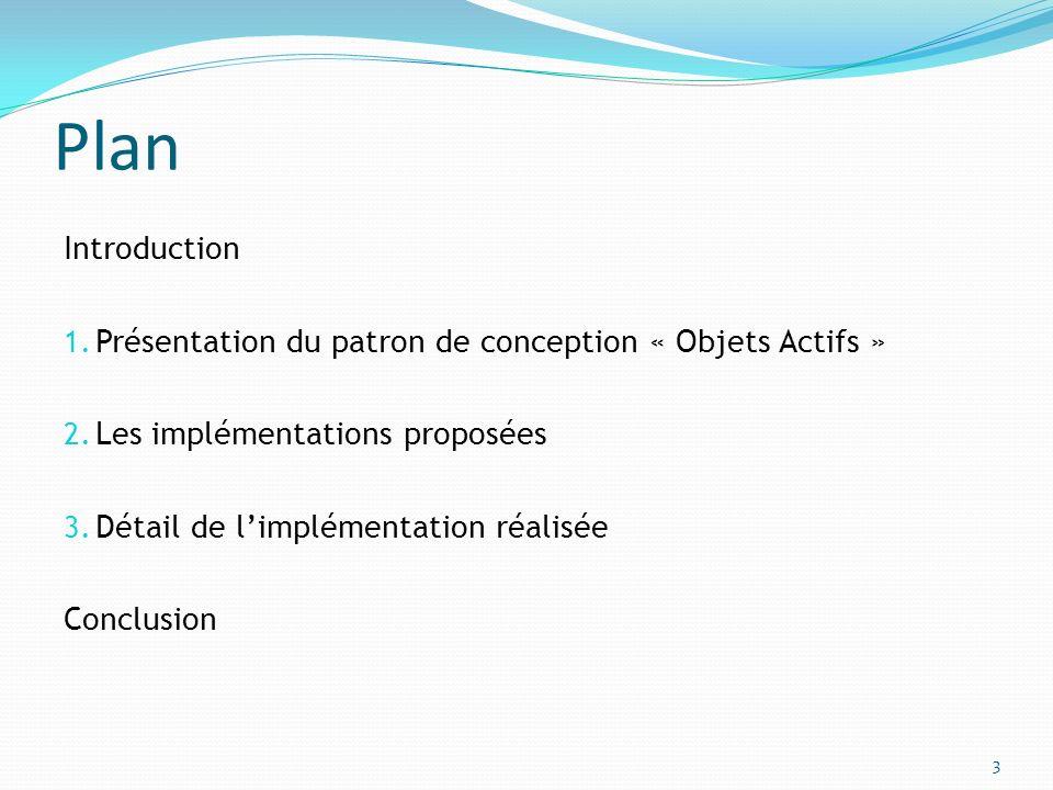 Plan Introduction 1. Présentation du patron de conception « Objets Actifs » 2. Les implémentations proposées 3. Détail de limplémentation réalisée Con