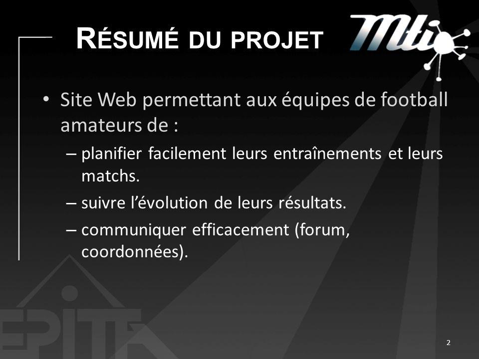 R ÉSUMÉ DU PROJET Site Web permettant aux équipes de football amateurs de : – planifier facilement leurs entraînements et leurs matchs. – suivre lévol