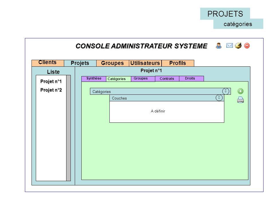 CONSOLE ADMINISTRATEUR SYSTEME Projets Clients Liste Groupes Projet n°1 Catégories Projet n°2 CONSOLE ADMINISTRATEUR SYSTEME PROJETS catégories Contra