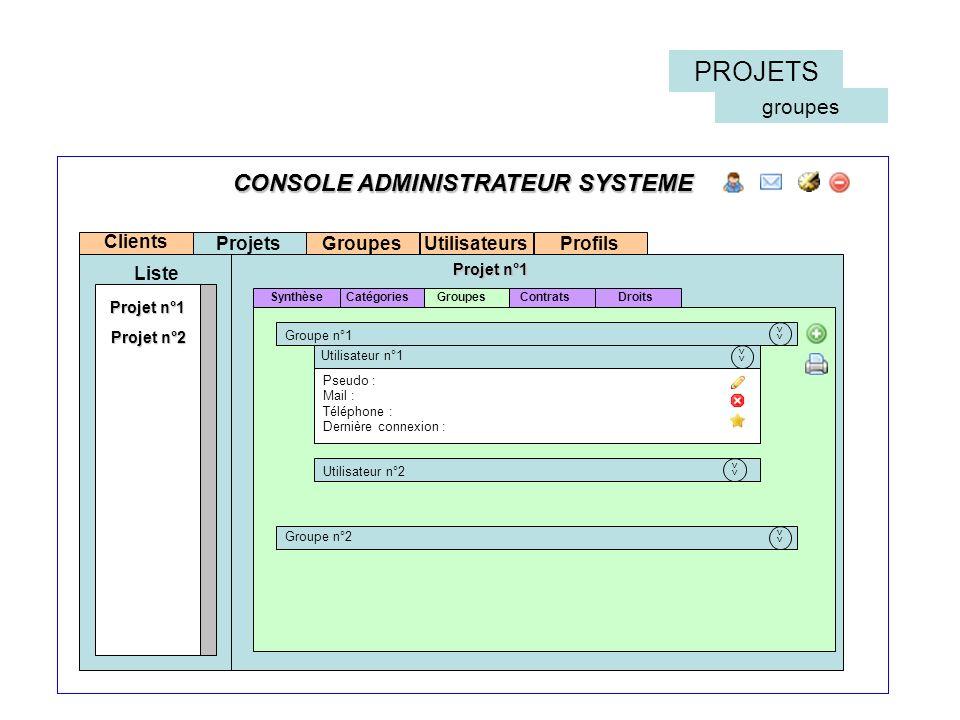 CONSOLE ADMINISTRATEUR SYSTEME Projets Clients Liste Groupes Projet n°1 Catégories CONSOLE ADMINISTRATEUR SYSTEME PROJETS groupes Projet n°2 Mail : Gr