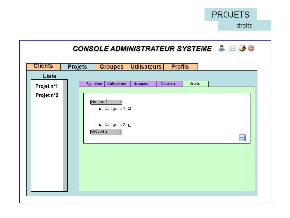 CONSOLE ADMINISTRATEUR SYSTEME Projets Clients Liste Groupes ContratsGroupes Projet n°1 CONSOLE ADMINISTRATEUR SYSTEME PROJETS droits Projet n°2 Synth