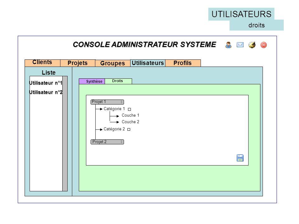 CONSOLE ADMINISTRATEUR SYSTEME Projets Clients Liste Synthèse Groupes Utilisateur n°1 Utilisateur n°2 CONSOLE ADMINISTRATEUR SYSTEME UTILISATEURS Droi