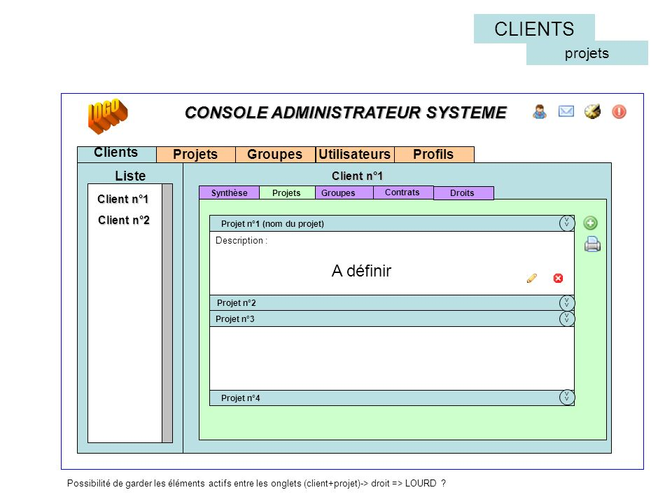 CONSOLE ADMINISTRATEUR SYSTEME Projets Clients Liste << Projet n°1 (nom du projet) Projet n°2 Projet n°3 Projet n°4 Groupes Contrats Groupes Client n°