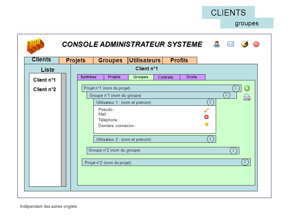 Projets Clients Liste Groupes Contrats Groupes Client n°1 Projets Client n°2 Droits CONSOLE ADMINISTRATEUR SYSTEME Synthèse CLIENTS groupes Téléphone