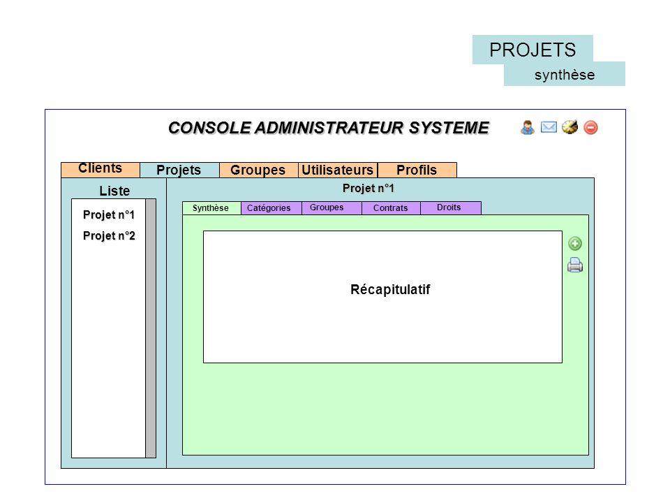 CONSOLE ADMINISTRATEUR SYSTEME Projets Clients Liste Groupes Projet n°1 Catégories Projet n°2 CONSOLE ADMINISTRATEUR SYSTEME PROJETS synthèse Contrats