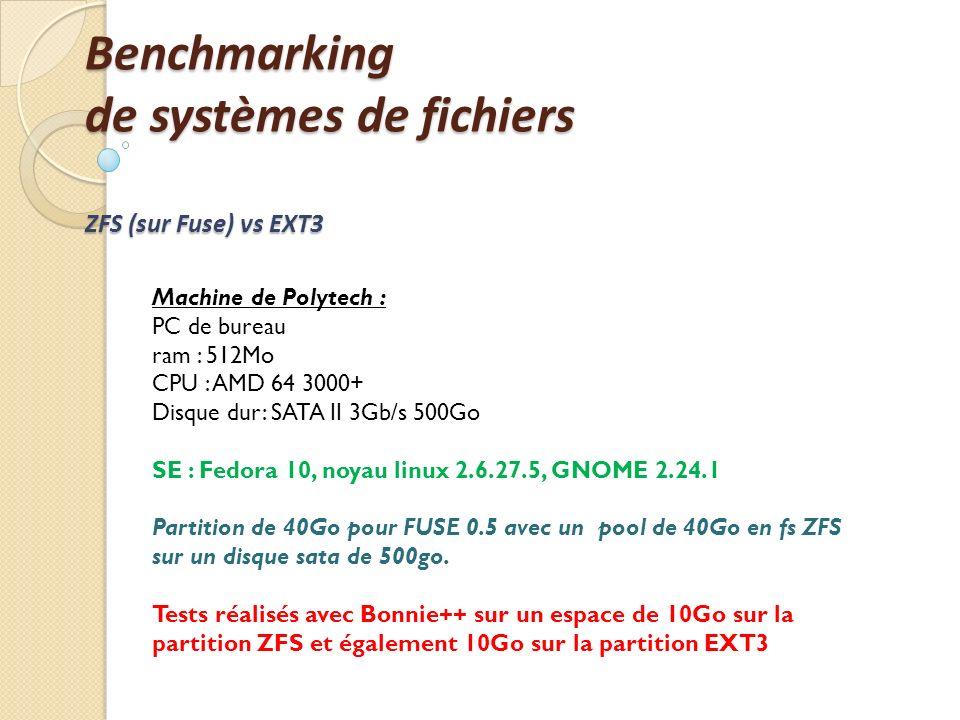 Benchmarking de systèmes de fichiers ZFS (sur Fuse) vs EXT3 Machine de Polytech : PC de bureau ram : 512Mo CPU : AMD 64 3000+ Disque dur: SATA II 3Gb/s 500Go SE : Fedora 10, noyau linux 2.6.27.5, GNOME 2.24.1 Partition de 40Go pour FUSE 0.5 avec un pool de 40Go en fs ZFS sur un disque sata de 500go.