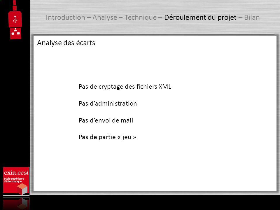 Introduction – Analyse – Technique – Déroulement du projet – Bilan Analyse des écarts Pas de cryptage des fichiers XML Pas dadministration Pas denvoi