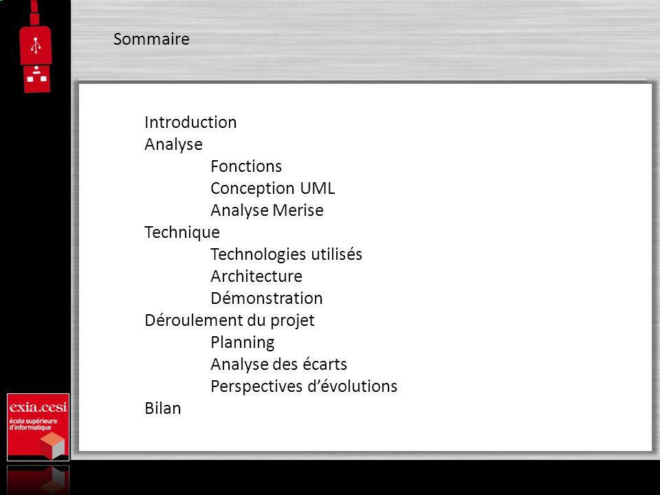 Sommaire Introduction Analyse Fonctions Conception UML Analyse Merise Technique Technologies utilisés Architecture Démonstration Déroulement du projet