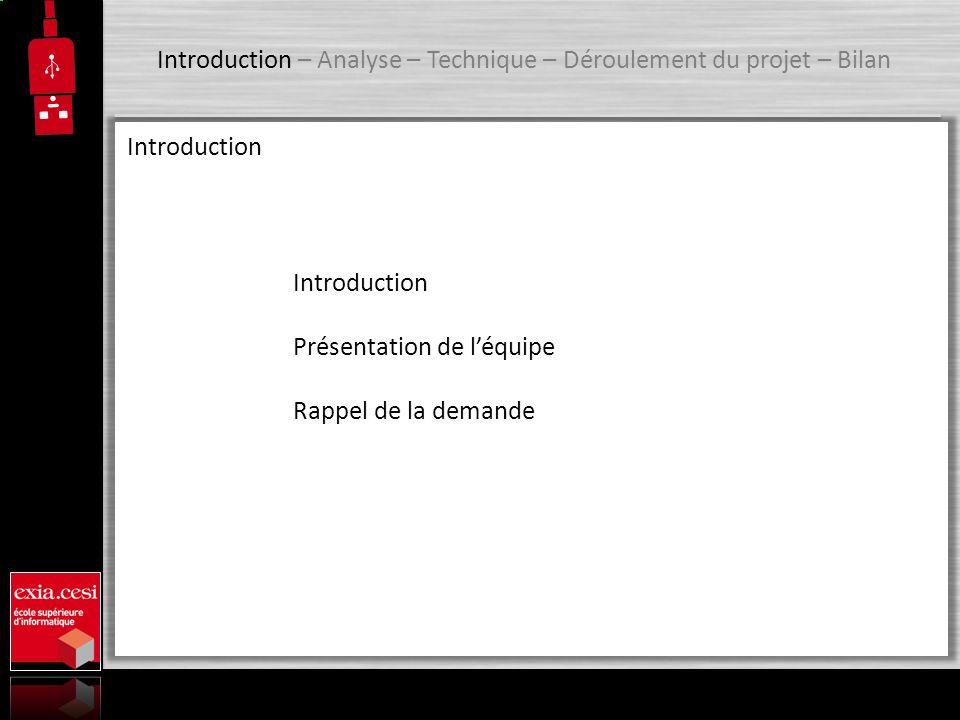 Introduction – Analyse – Technique – Déroulement du projet – Bilan Fonctions Fonctions principales et contraintes Fonctions secondaires