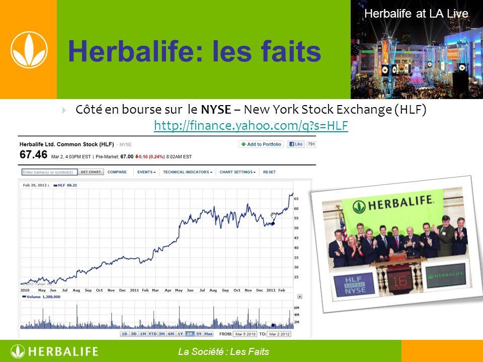Herbalife: les faits Herbalife at LA Live Côté en bourse sur le NYSE – New York Stock Exchange (HLF) http://finance.yahoo.com/q?s=HLF http://finance.y