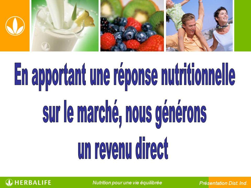 Nutrition pour une vie meilleure Nutrition pour une vie équilibrée Présentation Dist. Ind.