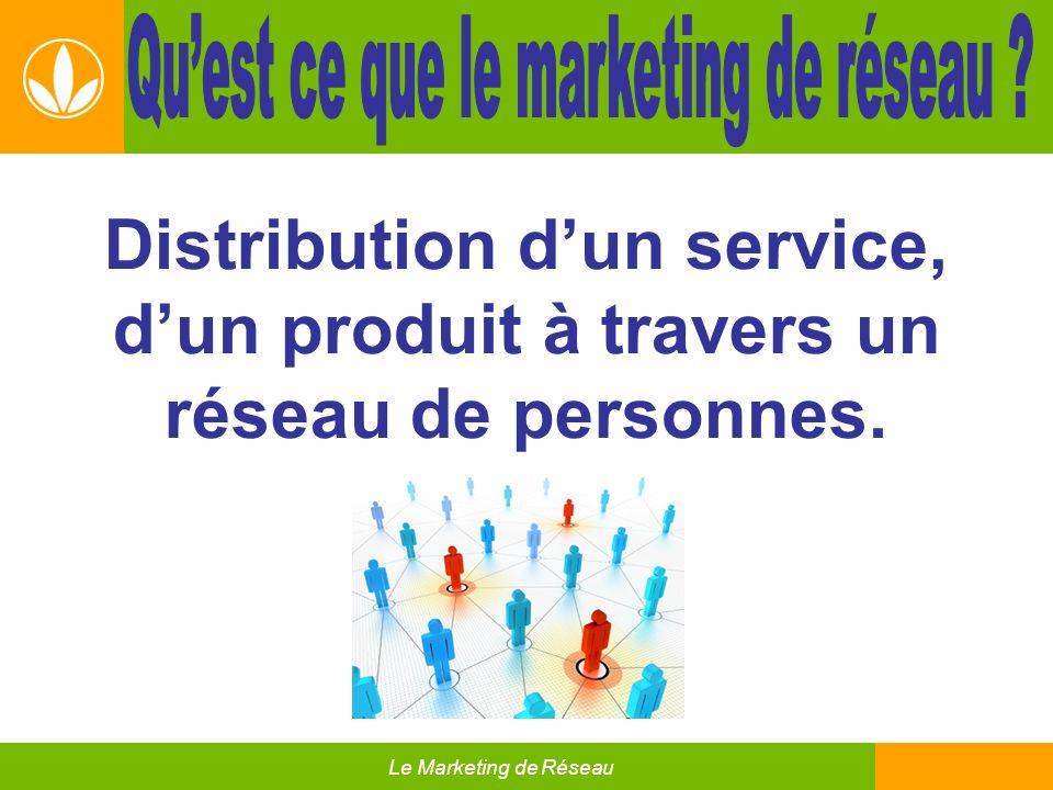 Distribution dun service, dun produit à travers un réseau de personnes. Le Marketing de Réseau