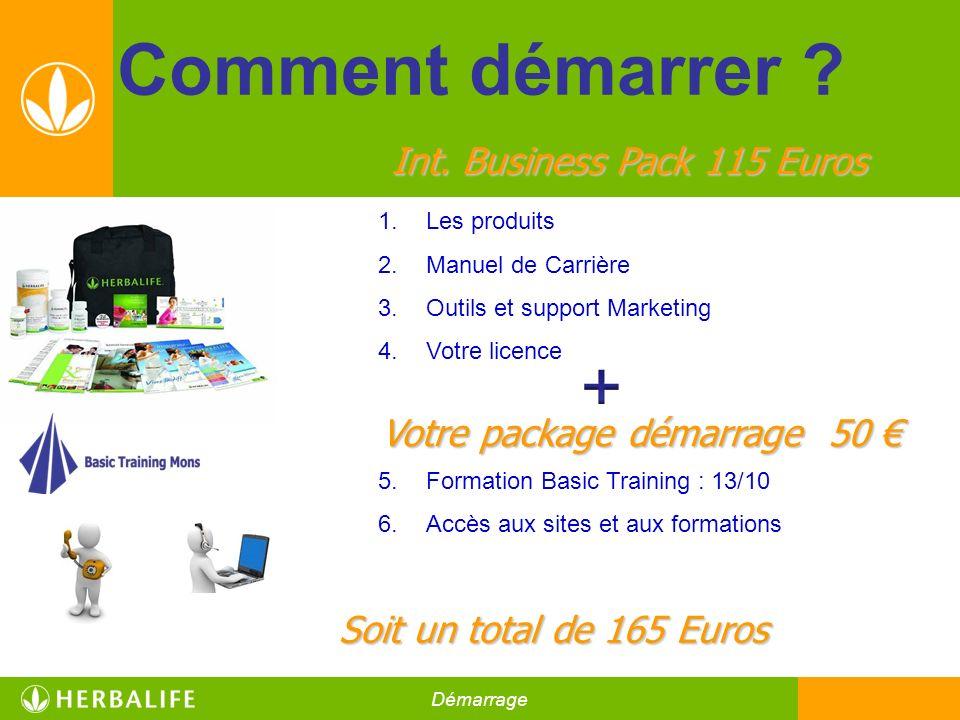 Comment démarrer ? Int. Business Pack 115 Euros 1.Les produits 2.Manuel de Carrière 3.Outils et support Marketing 4.Votre licence 5.Formation Basic Tr