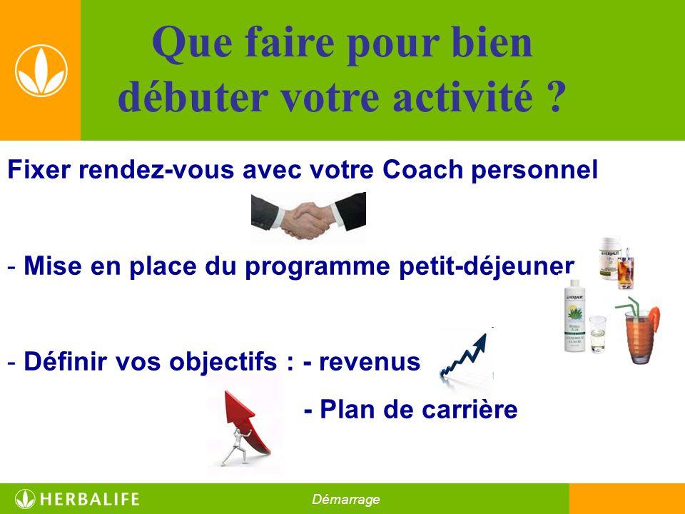 Fixer rendez-vous avec votre Coach personnel - Mise en place du programme petit-déjeuner - Définir vos objectifs : - revenus - Plan de carrière Nutrit