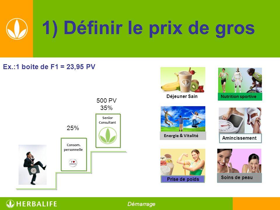 Senior Consultant Consom. personnelle 25% 500 PV 35% 7 Déjeuner Sain Energie & Vitalité Amincissement Prise de poids Nutrition sportive Soins de peau