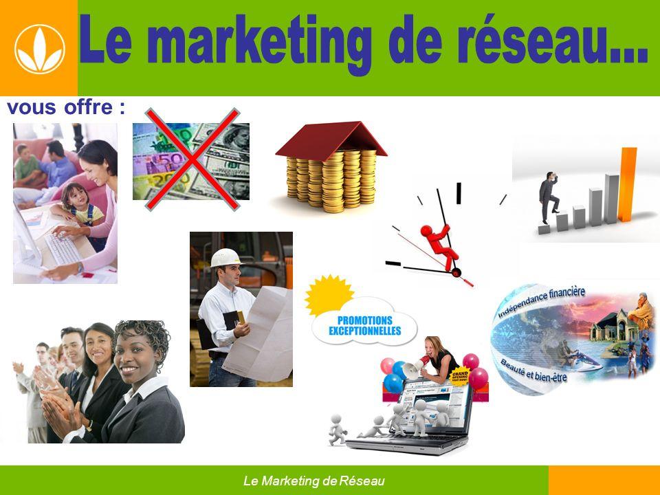 vous offre : Le Marketing de Réseau