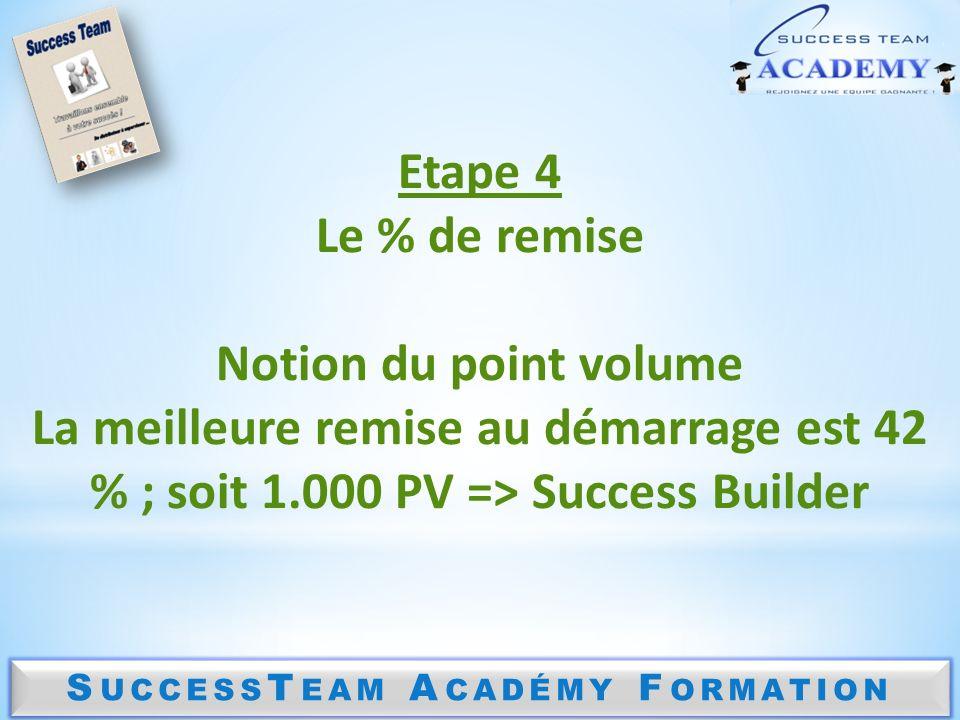 S UCCESS T EAM A CADÉMY F ORMATION Etape 4 Le % de remise Notion du point volume La meilleure remise au démarrage est 42 % ; soit 1.000 PV => Success Builder