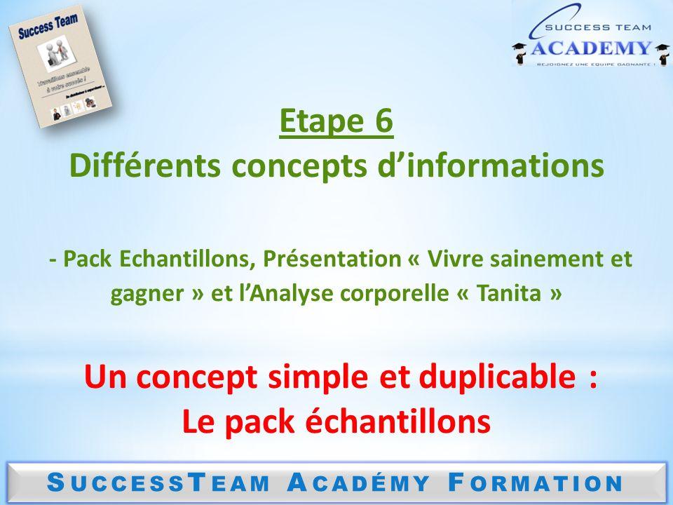 S UCCESS T EAM A CADÉMY F ORMATION Etape 6 Différents concepts dinformations - Pack Echantillons, Présentation « Vivre sainement et gagner » et lAnaly
