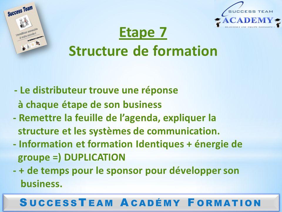 S UCCESS T EAM A CADÉMY F ORMATION Etape 7 Structure de formation - Le distributeur trouve une réponse à chaque étape de son business - Remettre la feuille de lagenda, expliquer la structure et les systèmes de communication.