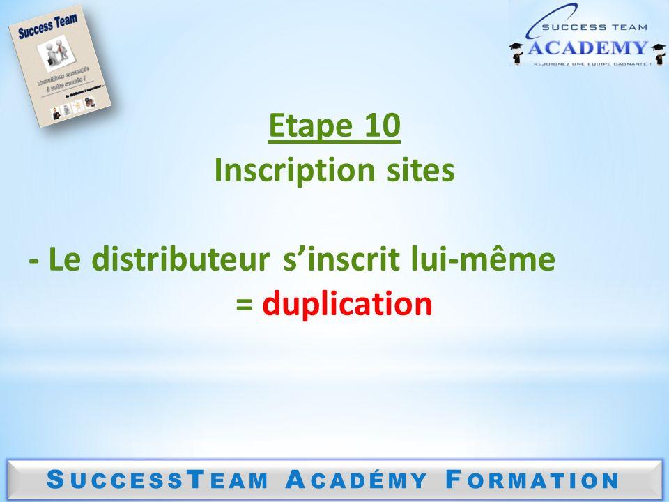 S UCCESS T EAM A CADÉMY F ORMATION Etape 10 Inscription sites - Le distributeur sinscrit lui-même = duplication