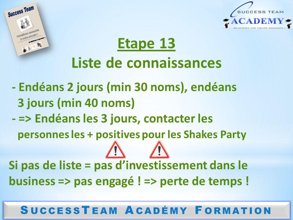S UCCESS T EAM A CADÉMY F ORMATION Etape 13 Liste de connaissances - Endéans 2 jours (min 30 noms), endéans 3 jours (min 40 noms) - => Endéans les 3 j