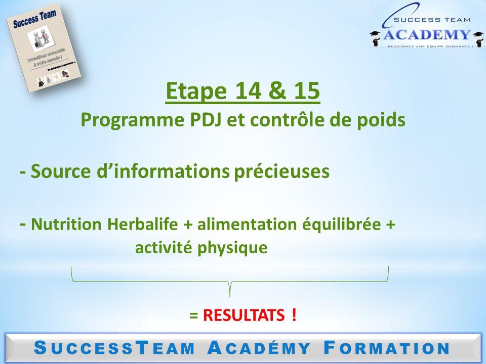 S UCCESS T EAM A CADÉMY F ORMATION Etape 14 & 15 Programme PDJ et contrôle de poids - Source dinformations précieuses - Nutrition Herbalife + alimenta