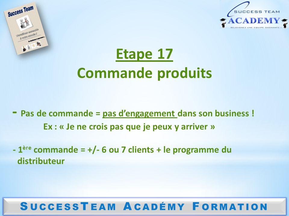 S UCCESS T EAM A CADÉMY F ORMATION Etape 17 Commande produits - Pas de commande = pas dengagement dans son business .