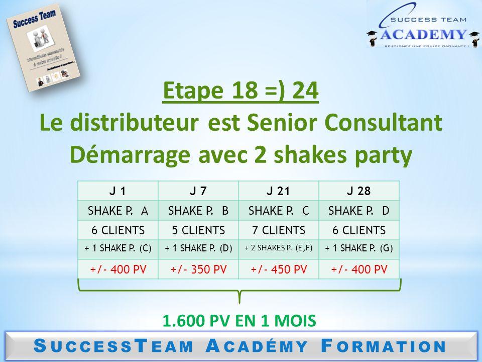 S UCCESS T EAM A CADÉMY F ORMATION Etape 18 =) 24 Le distributeur est Senior Consultant Démarrage avec 2 shakes party J 1J 7J 21J 28 SHAKE P.