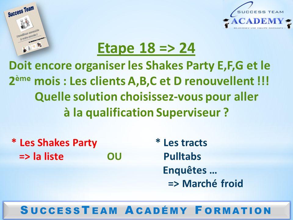 S UCCESS T EAM A CADÉMY F ORMATION Etape 18 => 24 Doit encore organiser les Shakes Party E,F,G et le 2 ème mois : Les clients A,B,C et D renouvellent