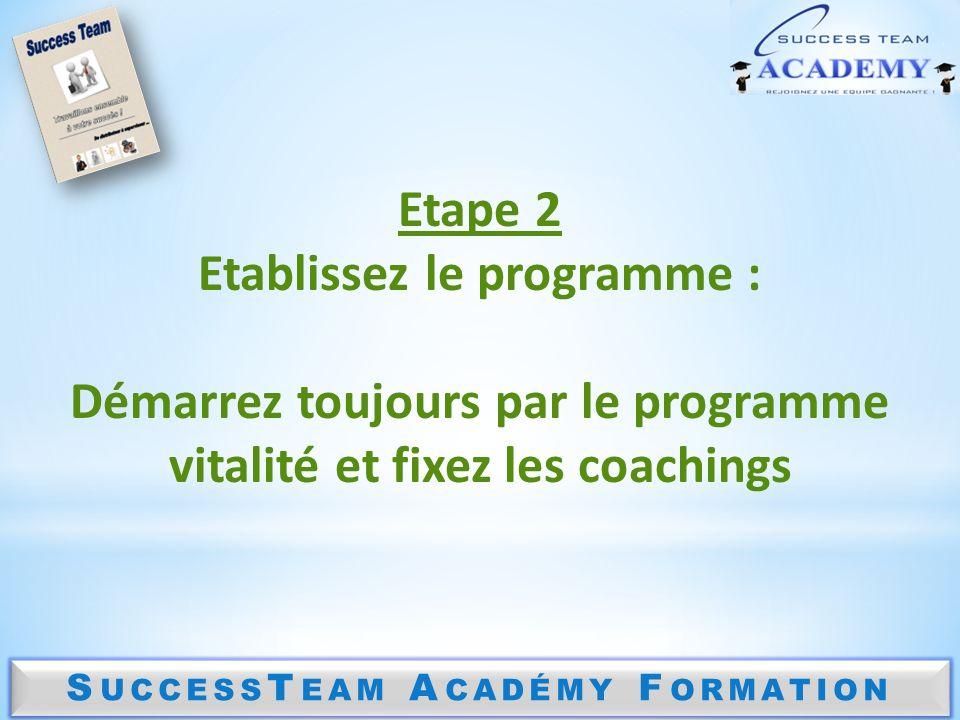 S UCCESS T EAM A CADÉMY F ORMATION Etape 2 Etablissez le programme : Démarrez toujours par le programme vitalité et fixez les coachings