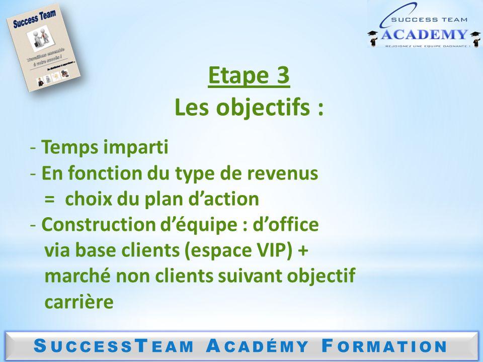 S UCCESS T EAM A CADÉMY F ORMATION Etape 3 Les objectifs : - Temps imparti - En fonction du type de revenus = choix du plan daction - Construction déq