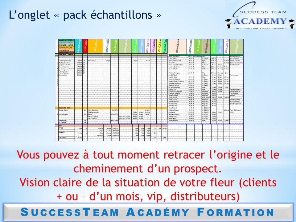 S UCCESS T EAM A CADÉMY F ORMATION Longlet « pack échantillons » Vous pouvez à tout moment retracer lorigine et le cheminement dun prospect. Vision cl