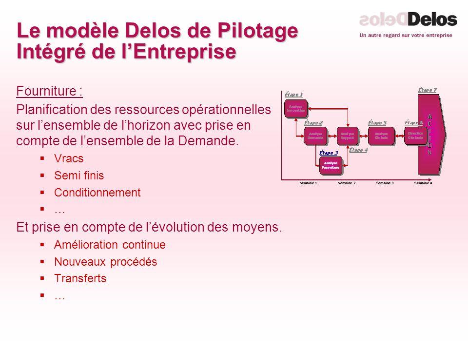 Le modèle Delos de Pilotage Intégré de lEntreprise Fourniture : Planification des ressources opérationnelles sur lensemble de lhorizon avec prise en compte de lensemble de la Demande.