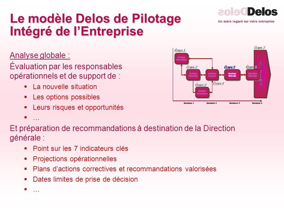 Le modèle Delos de Pilotage Intégré de lEntreprise Analyse globale : Évaluation par les responsables opérationnels et de support de : La nouvelle situ