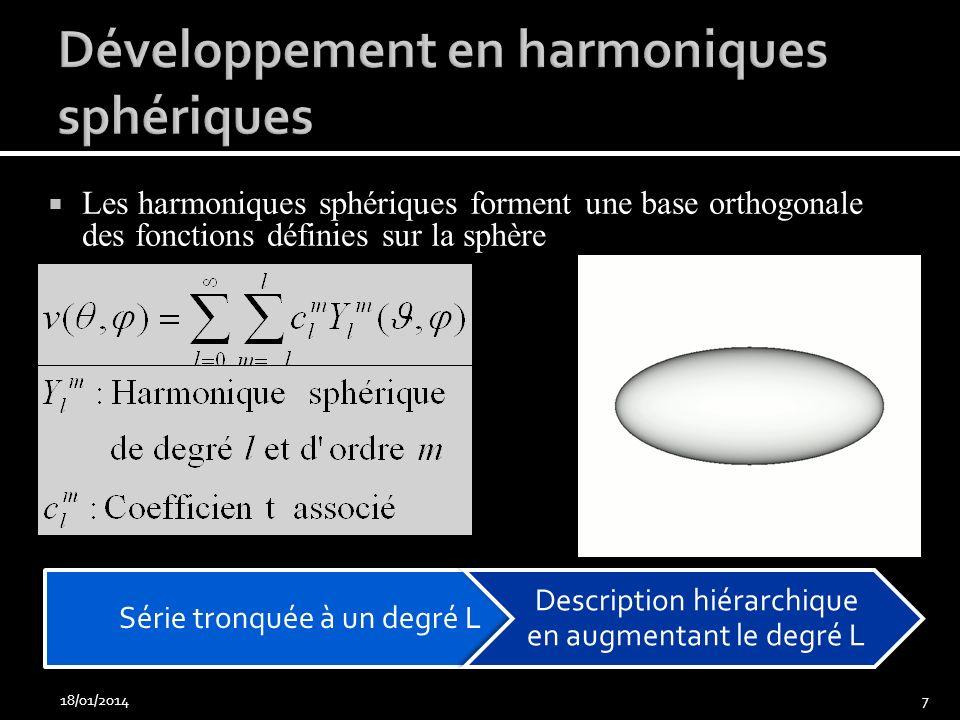 18/01/20147 Les harmoniques sphériques forment une base orthogonale des fonctions définies sur la sphère Série tronquée à un degré L Description hiéra
