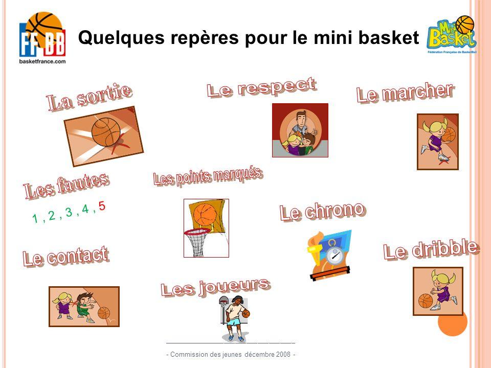 Quelques repères pour le mini basket 1, 2, 3, 4, 5 ___________________________________ - Commission des jeunes décembre 2008 -