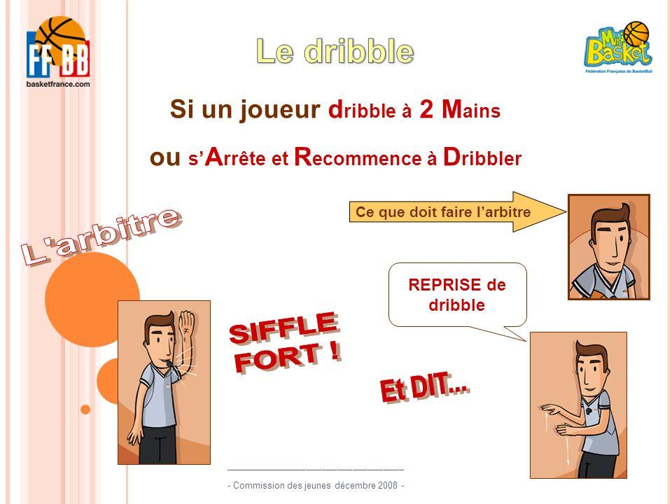 Si un joueur d ribble à 2 M ains ou s A rrête et R ecommence à D ribbler REPRISE de dribble Ce que doit faire larbitre _______________________________