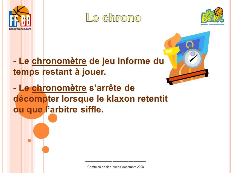 - Le chronomètre de jeu informe du temps restant à jouer. - Le chronomètre sarrête de décompter lorsque le klaxon retentit ou que larbitre siffle. ___