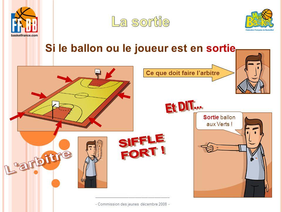 Si le ballon ou le joueur est en sortie Sortie ballon aux Verts ! Ce que doit faire larbitre ___________________________________ - Commission des jeun
